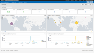 Splunk App for Blue Coat Security Analytics - Main Dashboard