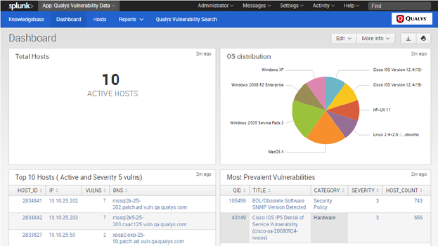 Splunk App for Qualys - Main Dashboard