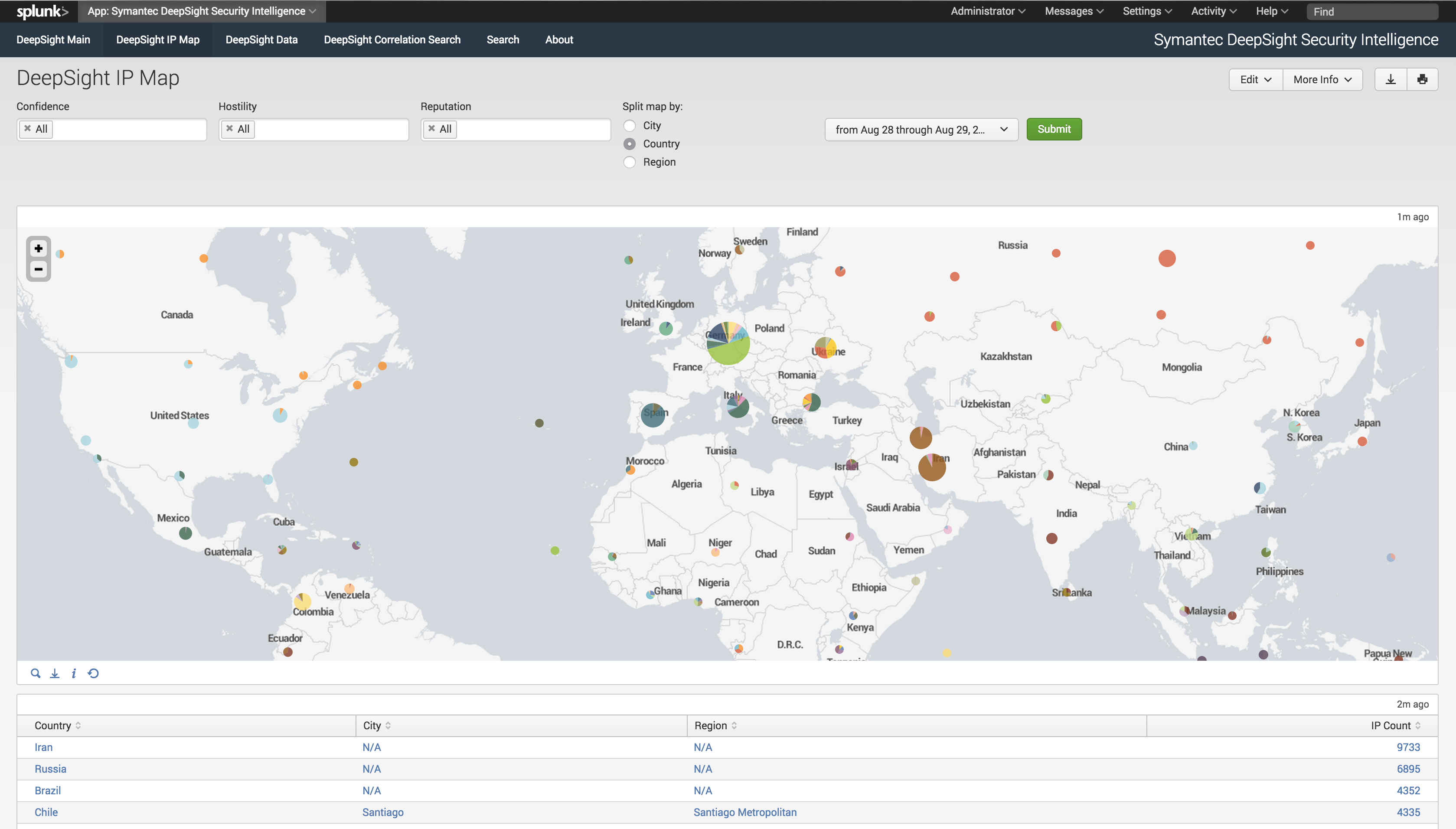 how to bring splunk data to monitor in splunk