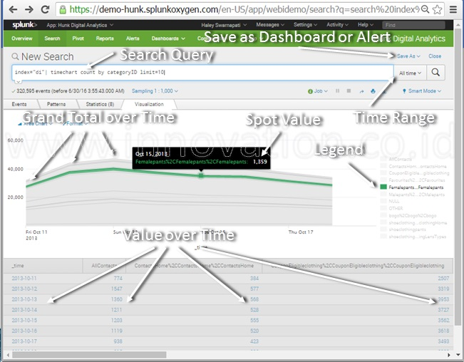 Hunk is the Splunk Analytic for Hadoop | Big Data Indonesia