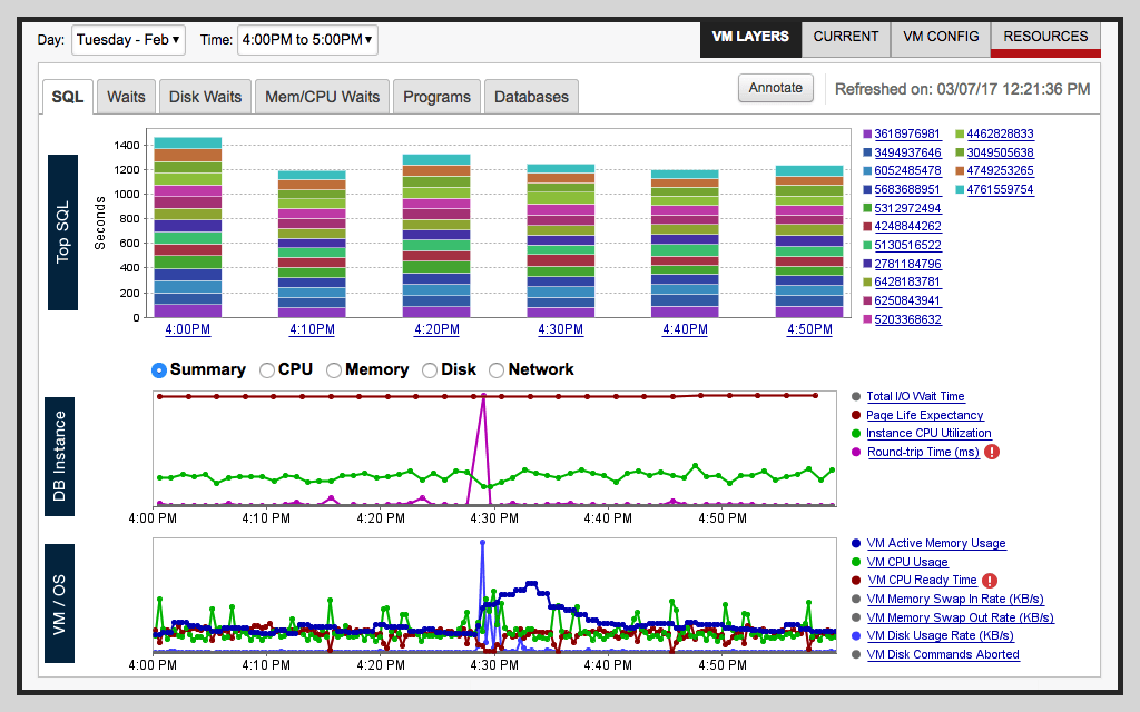 Solarwinds - Database Performance Analyzer - Infra