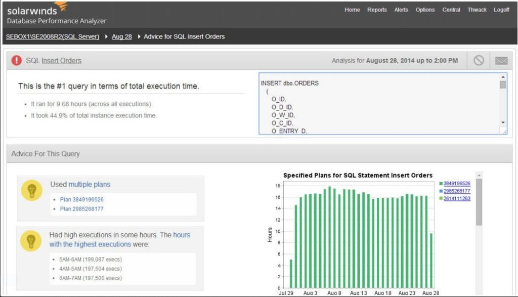 Solarwinds - Database Performance Analyzer - Query
