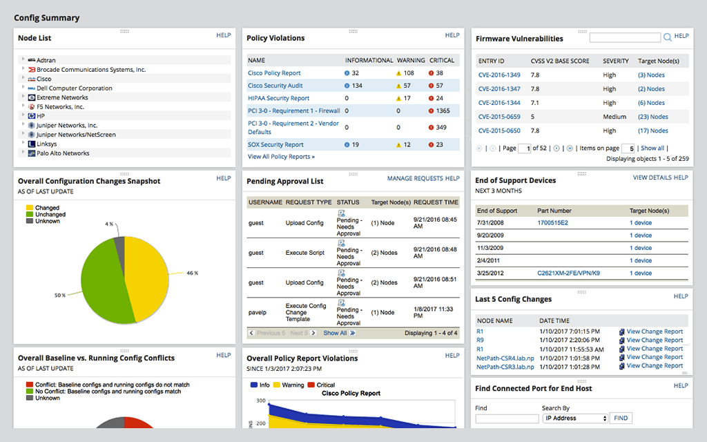 Solarwinds - Network Configuration Manager - Dashboard